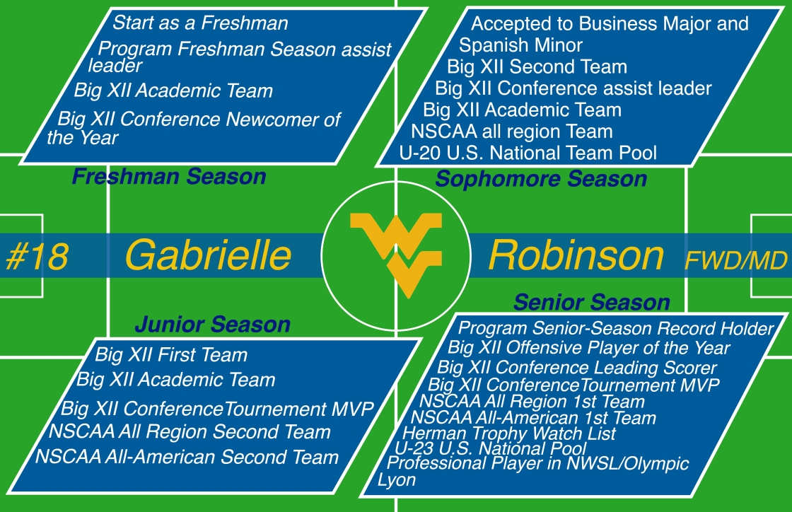 Gabby robinson